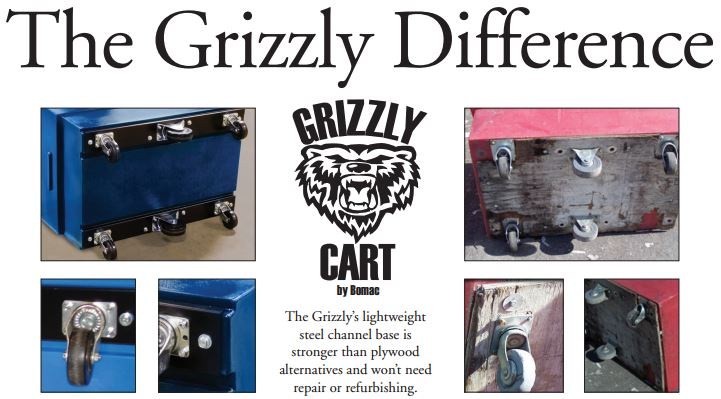 Grizzly Cart vs. Meese Cart